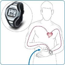 Cardiofreq